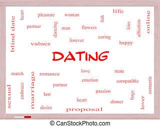 デートする, 単語, 雲, 概念, 上に, a, whiteboard