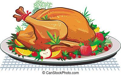 トルコ, プレート, 焼き肉