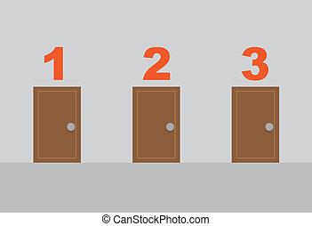 ドア, 番号を付けられる
