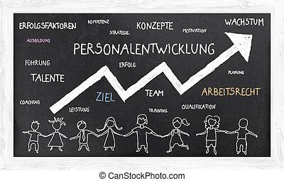 ドイツ語, イラストビジネス, 概念