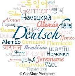 ドイツ語, collage.