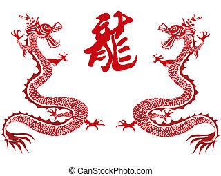 ドラゴン, 中国語, 年