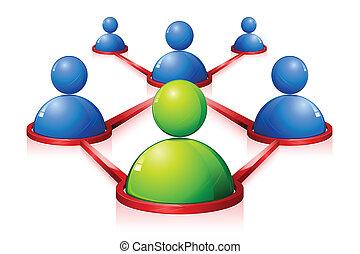 ネットワーキング, 人間