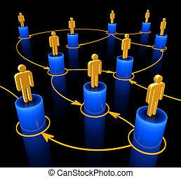 ネットワーク, チーム