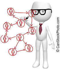 ネットワーク, ビジネス 人々, 痛みなさい, 社会, 資源, 計画