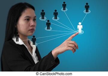 ネットワーク, ビジネス, 社会