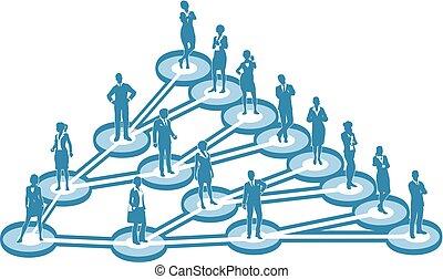 ネットワーク, マーケティング, ビジネス, ウィルスである, 概念