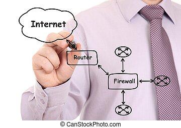 ネットワーク, 図, コンピュータ, 黒, 図画, エンジニア