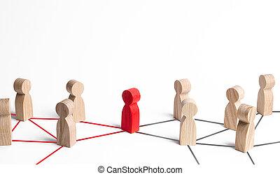 ネットワーク, 妨害, コミュニケーション, 官僚的, によって, リンク, task., 完了しなさい, 弱い, 調停者, person., システム障害, obstacles., pick., リーダー, そっくりそのまま, 接続される, 1(人・つ), people?s, 責任がある