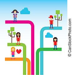 ネットワーク, 社会, 木