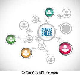 ネットワーク, 販売, イラスト, リンク, 成長する, デザイン