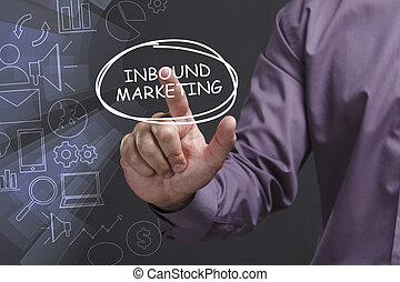 ネットワーク, inbound, マーケティング, concept., 若い, ビジネス, インターネット, ビジネスマン, 技術, ショー, word: