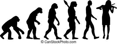 バイオリン奏者, 進化