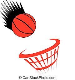 バスケット, 白いボール