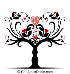 バレンタイン, 木