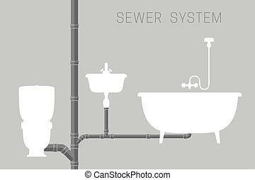 パイプ, 下水道, システム