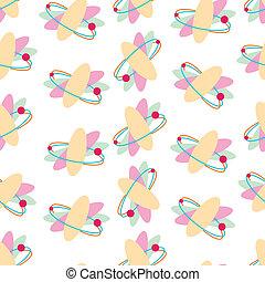 パターン, 原子