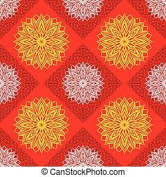 パターン, 幾何学的, 中国語