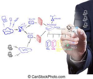ビジネスマン, 図画, a, セキュリティー, 計画, ∥ために∥, a, ファイアウォール, システム