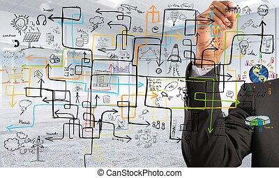 ビジネスマン, 発見の解決