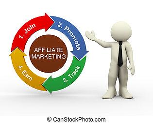 ビジネスマン, 3d, affiliate, マーケティング