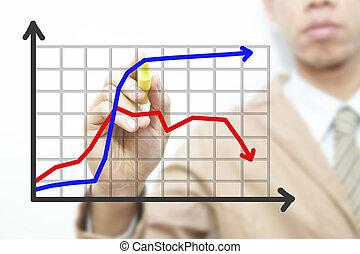 ビジネス男, 図画, グラフ, 上に, ∥, スクリーン, 背景