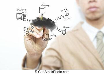 ビジネス男, 図画, ネットワーク, 図, 上に, ∥, スクリーン, 背景