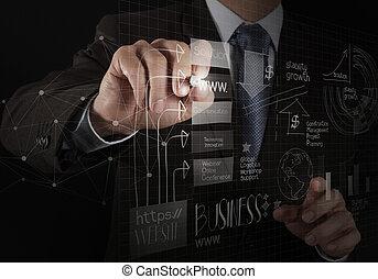 ビジネス, の上, 作戦, 終わり, 手, 図画