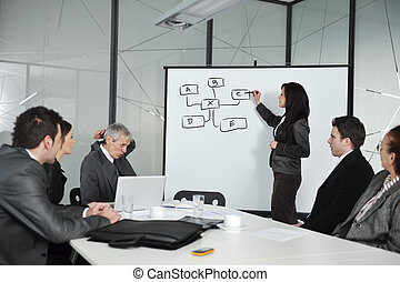 ビジネス, グループ, ミーティング, 肖像画