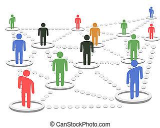 ビジネス, ネットワーク, 概念