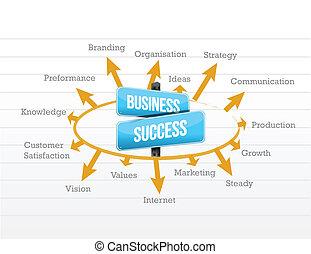 ビジネス, モデル, デザイン, 成功, イラスト