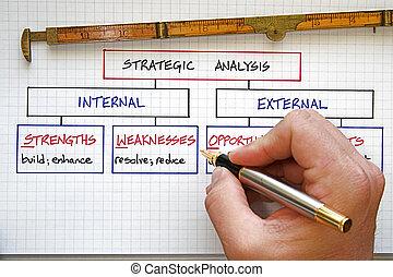 ビジネス, 分析, swot