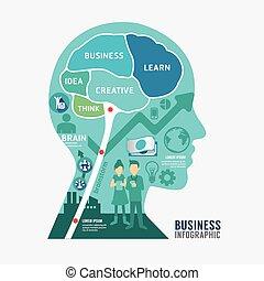 ビジネス, 図, 脳, ベクトル, デザイン, テンプレート, infographics