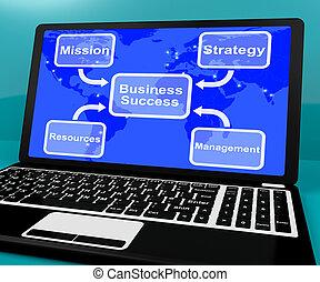 ビジネス, 成功, ラップトップ, 代表団, 図, managemen, 提示