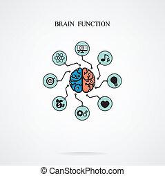 ビジネス, 科学, 脳, 印。, 概念, 機能, 教育