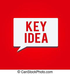 ビジネス, 重要, テキスト, 長方形, ほとんど, 手, 考え, 中央である, 概念, 写真, showcasing, スピーチ, 固体, 執筆色, キー, 泡, conceptbased, halftone, 提示, idea., space.