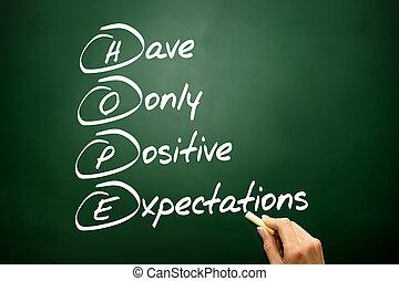 ビジネス, 黒板, 希望, 頭字語, 手, 引かれる, 概念