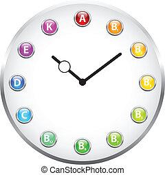 ビタミン, 時計
