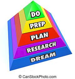 ピラミッド, ステップ, 目的を達しなさい, 成功, 指示