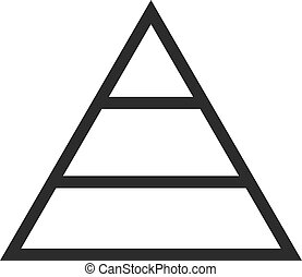 ピラミッド, チャート