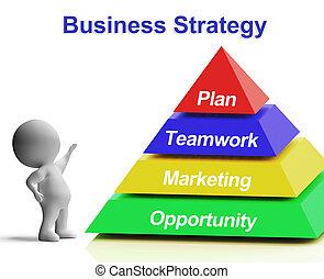 ピラミッド, ビジネス, マーケティング, 作戦, チームワーク, 計画, ショー