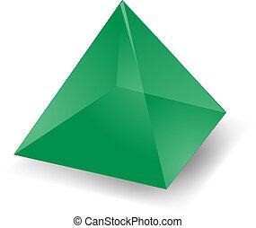 ピラミッド, 半透明
