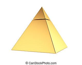 ピラミッド, 金, 隔離された