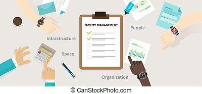 ファシリティ, 管理, ファシリティ, 建物, 維持, サービス, オフィス