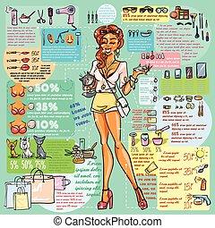 ファッション, そして, 美しさ, 産業, infographic, ∥で∥, サンプル, テキスト
