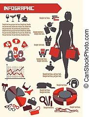 ファッション, infographic