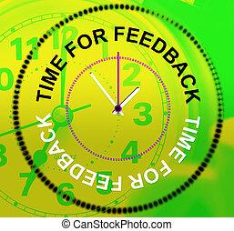 フィードバック, 満足, ∥示す∥, 時間, 評価, 応答