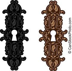フレーム, 鍵穴, 装飾用である