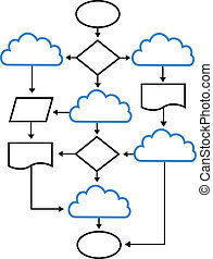 フローチャート, ネットワーク, 解決, 雲, チャート