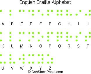 ブラインド, 視覚で, 使われた, 人々, ブライユ点字, アルファベット, システム, イラスト, letters., ベクトル, impaired., 執筆, ∥あるいは∥, 蝕知